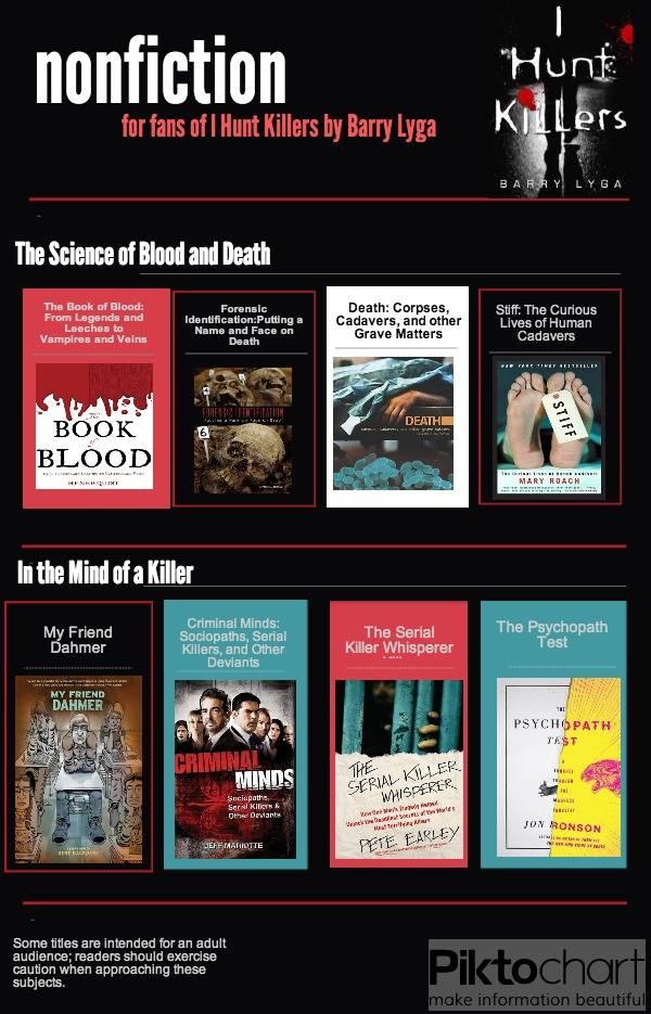 i-hunt-killers-nonfiction-readalikes