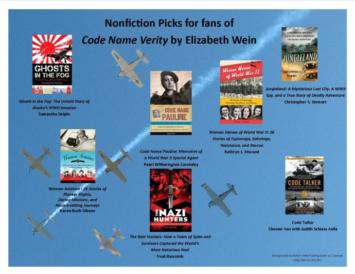 Code Name Verity Nonfiction Read-Alikes