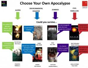 choose your own apocalpyse YA reading flowchart