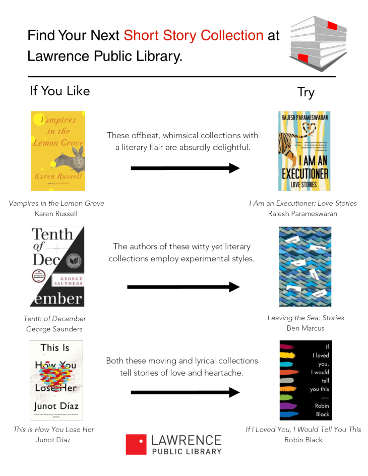 readers' advisory for short story collections