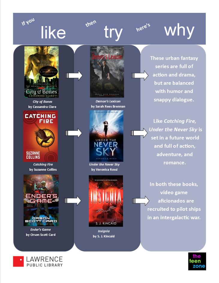 YA books to movies