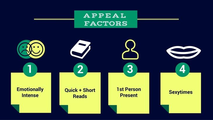 new adult appeal factors (1)